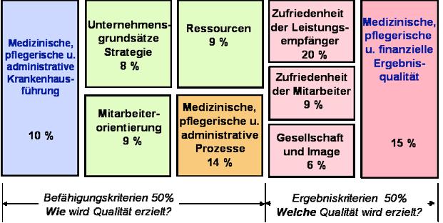 Abb 3 angepaßtes modell des deutschen herzzentrums
